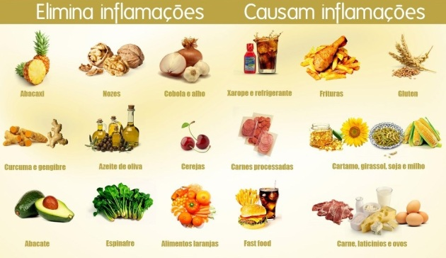 tabela foods
